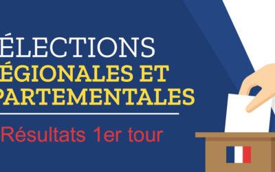 Résultats détaillés du 1er tour des élections